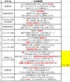 闇のリスト⑥(モザイクVER)